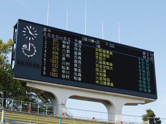 岐阜メモリアルセンター(長良川競技場)