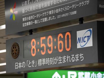 JR武蔵小金井駅
